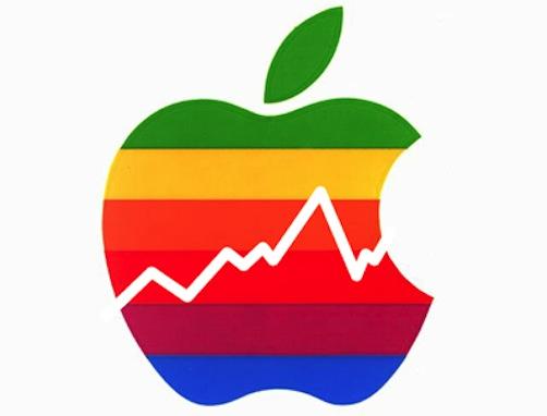 Apple aandeel Icahn tweet