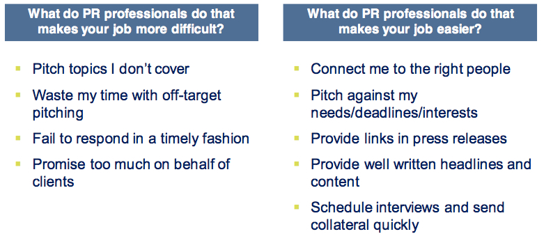 PRSourceCode: hoe kunnen pr-mensen het werk van een journalist makkelijker maken en hoe moeilijker