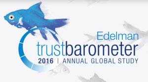 Edelman Trust Barometer 2016