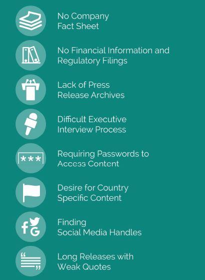 Figuur 3 andere tekorten van een newsroom / perspagina