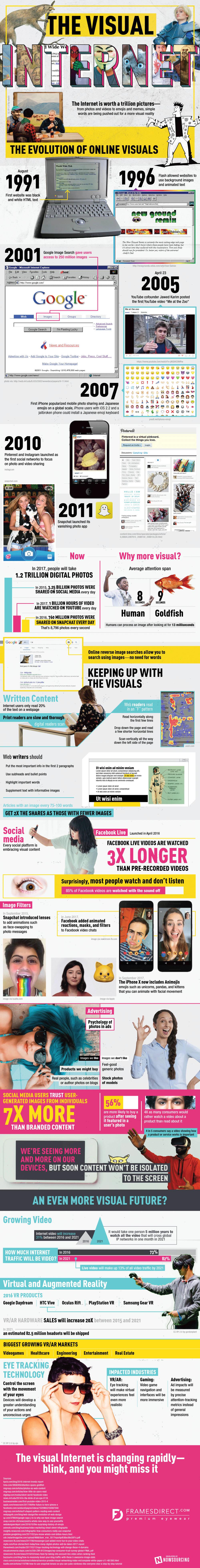 Infografiek - waarom afbeeldingen zo belangrijk zijn